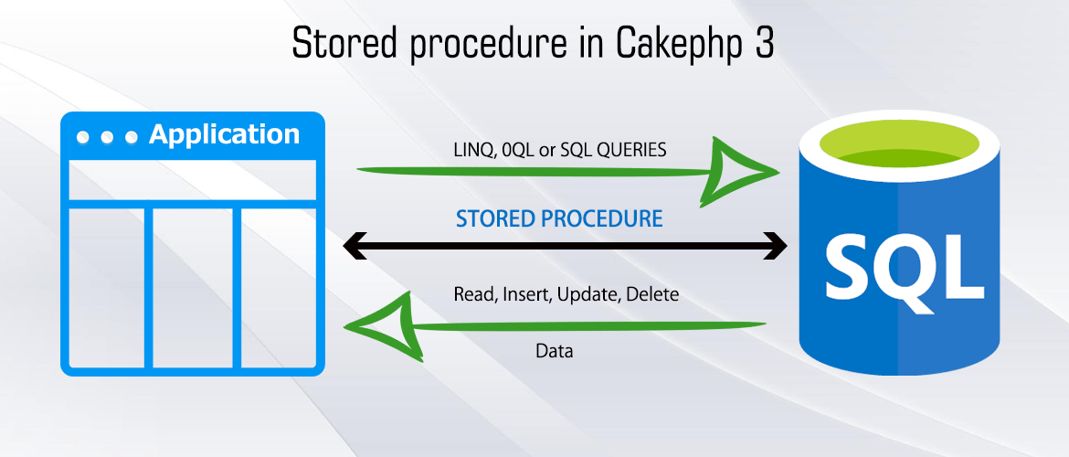 How to call stored procedure in Cakephp3