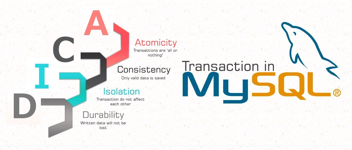 How to use MySQL Transaction with PHP