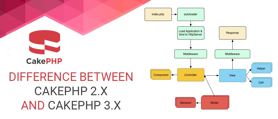 Difference Between Cakephp 2 and Cakephp 3