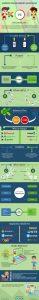 kotlin vs java infographic