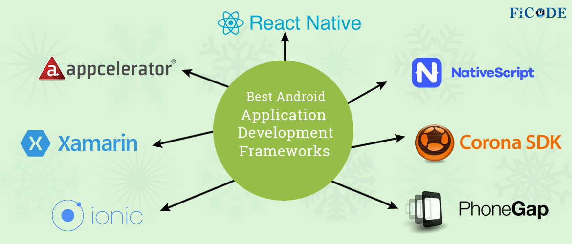 Best Android Application Development Frameworks