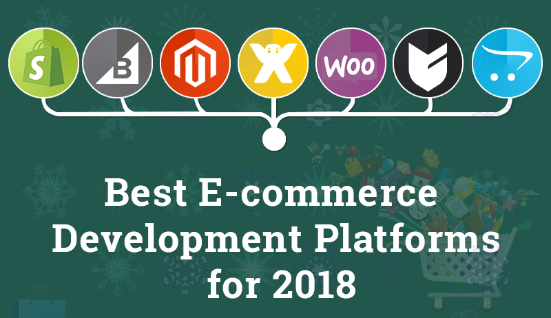 Infographic: 7 Best eCommerce Development Platforms 2018