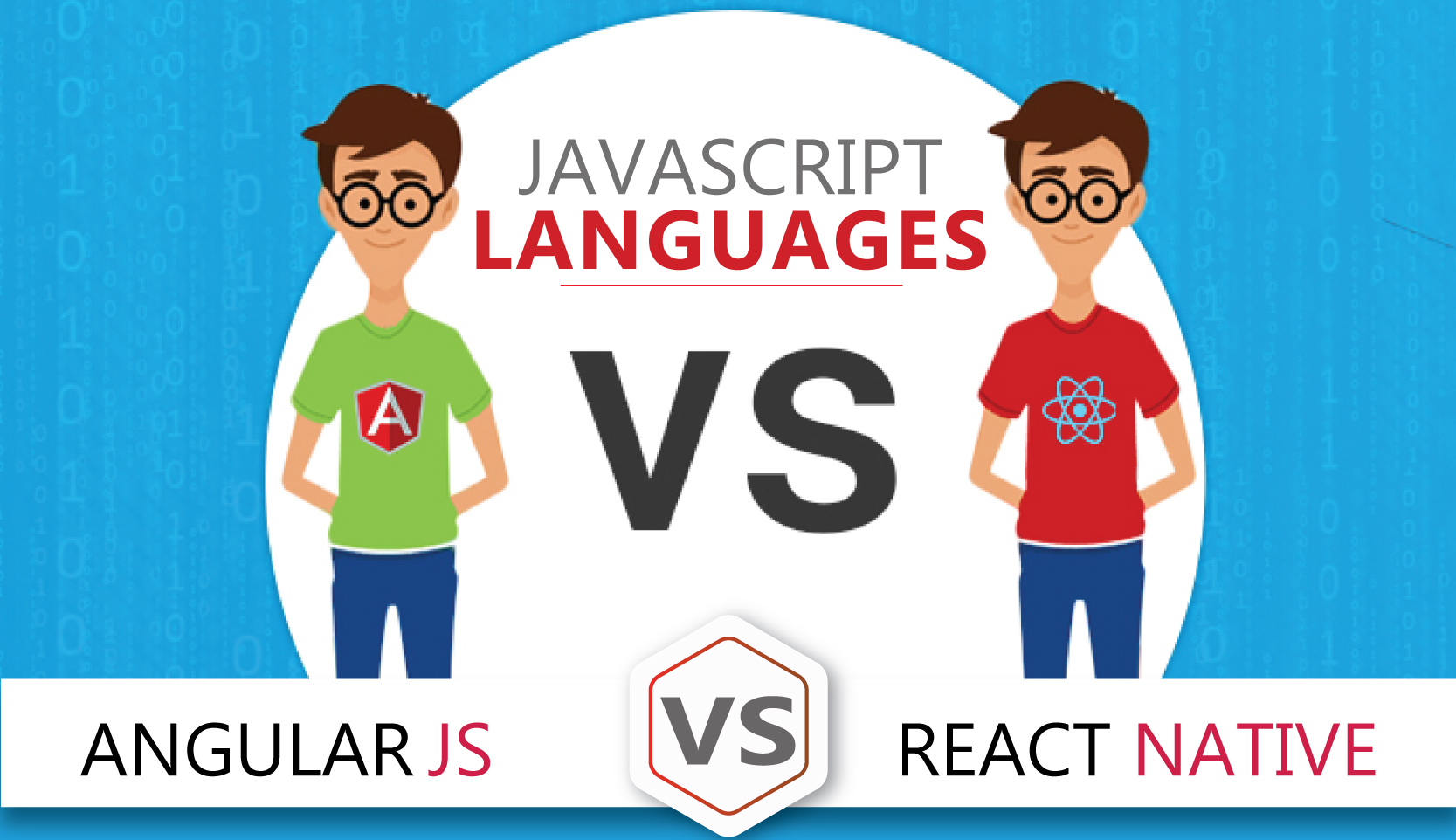 Comparing every inch of Angular JS and React JS : Infographic