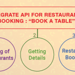 Integrate API for Restaurants Booking : Book A Table